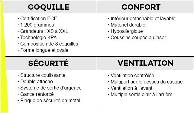 KPNews_LS2_MX470-tableau-fr